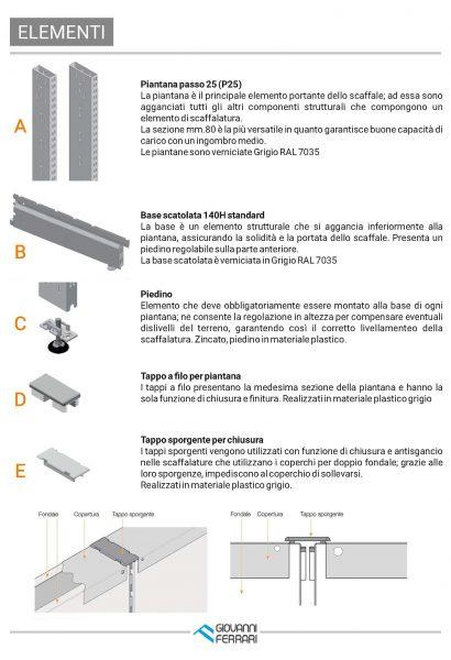 Progetto Negozio_Pagina_09