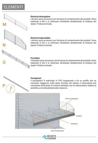 Progetto Negozio_Pagina_11